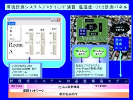 群環境システムの基盤構造モデル