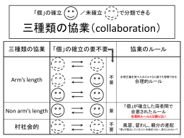 三種類のcollaboration