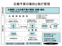 資料4 [PowerPointファイル/67KB]