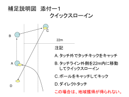 添付①・② → 【補足説明図】