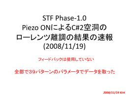 STF Phase-1.0 Piezo ON/Offによるローレンツ離調の結果の速報(2008