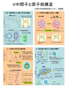 π中間子と原子核の魔法数 - 大阪大学 核物理研究センター