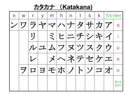 カタカナ (Katakana)