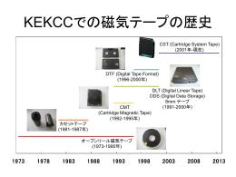 テープカートリッジの歴史