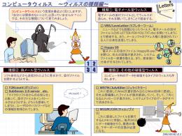カレンダーを作りたい ~「Publisher 2000」編~