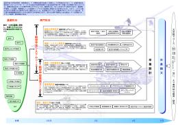 航空宇宙工学科 - 工学教育推進機構