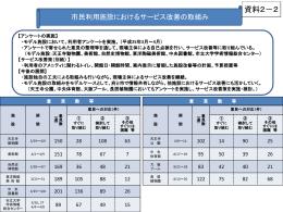 市民利用施設におけるサービス改善の取組み [PowerPoint