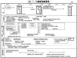 その他のファイル(P3)/63KB