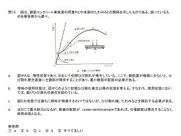 h16前期コンクリ第4回(鉄筋)