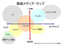 動画メディア・マップ
