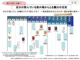 自分の飲んでいる飲み物からとる糖分の目安