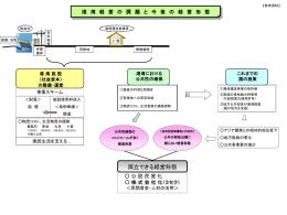 堺泉北埠頭株式会社2 [PowerPointファイル/95KB]