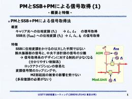 SSB光への位相変調成分 f 2