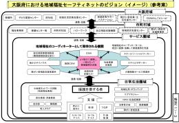 参考案 [PowerPointファイル/180KB]
