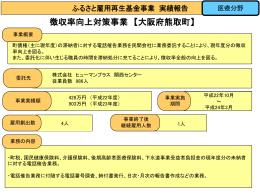 PowerPointファイル/146KB