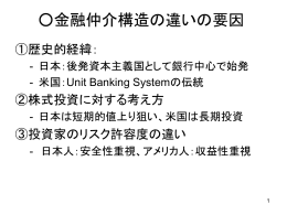 前回の復習 日米の金融仲介構造の比較