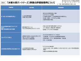 PowerPointファイル/142KB