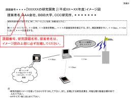 別紙3 研究イメージ図様式【MS-POWERPOINT】