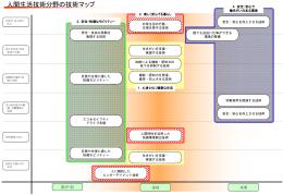 技術マップ【144KB】