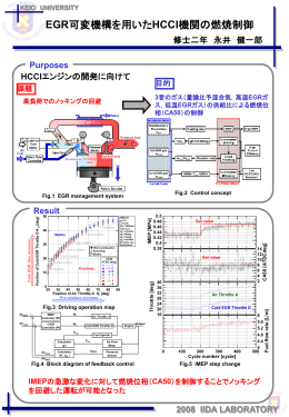 EGR可変機構を用いたHCCI機関の燃焼制御 (永井 健一郎)