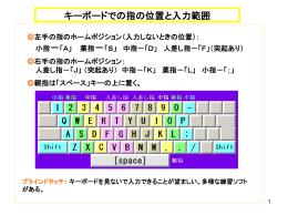 (4) IME