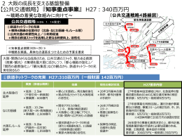 公共交通戦略
