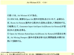 Air Mixture ICS