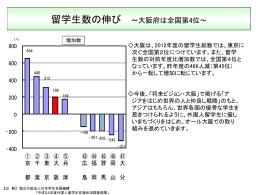 留学生数の伸び [PowerPointファイル/131KB]