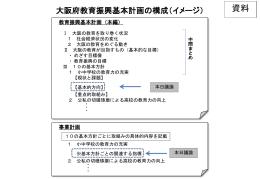 資料 [PowerPointファイル/2.91MB]