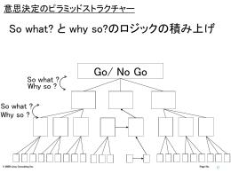 スライド 0
