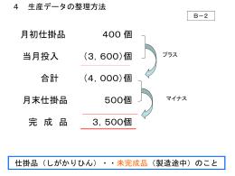 B-2 標準原価計算スライド(パワーポイントデータ