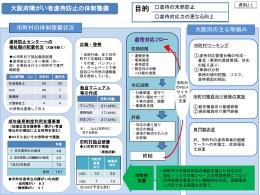 2-2 大阪府障がい者虐待防止の体制整備