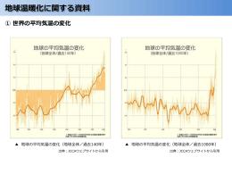 地球温暖化に関するデータ集(ppt.)2.2MB
