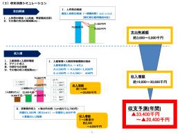 震災遺構検討会議のまとめ(3)(パワーポイント文書)