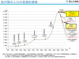 (1338年) (1716~45年) (1868年) 2030年 11,662万人 高齢化率