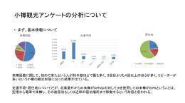 小樽観光調査分析 梅野