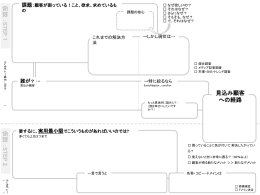 仮説 :STEP 1