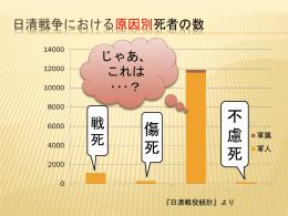日本の近代医学が初めて直面した深刻な病気=脚気