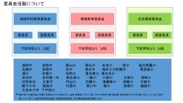 PowerPoint - 福井市PTA連合会