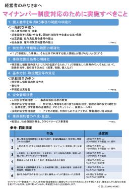 1 - 税理士法人SAKAI会計