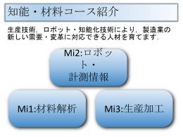 PPTX(PowerPoint)ファイル