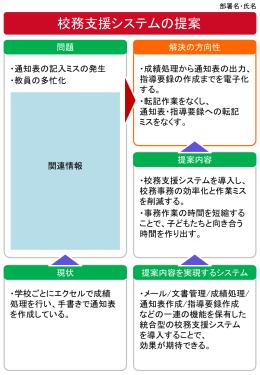 縦パターン(3種類)