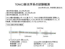TONIC2新光学系の試験観測