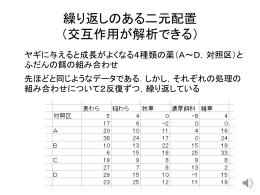 教材2_交互作用を評価する2013