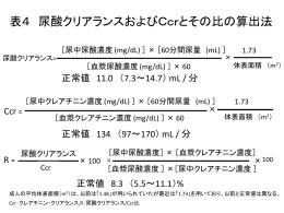 病型分類 表4