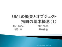 UMLの図