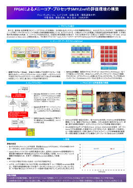 OpenCL C