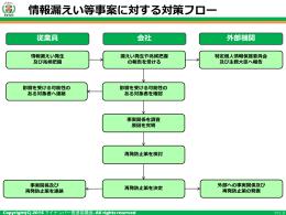 PowerPoint - マイナンバー推進協議会