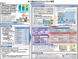 Power Pointファイル/262KB