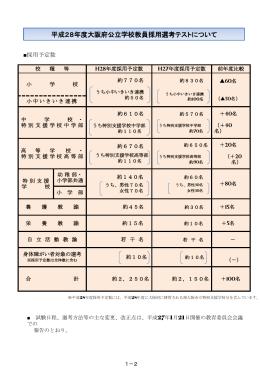 h1-2 [その他のファイル/102KB]